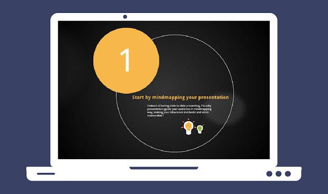 Fokusky Offline Presentation