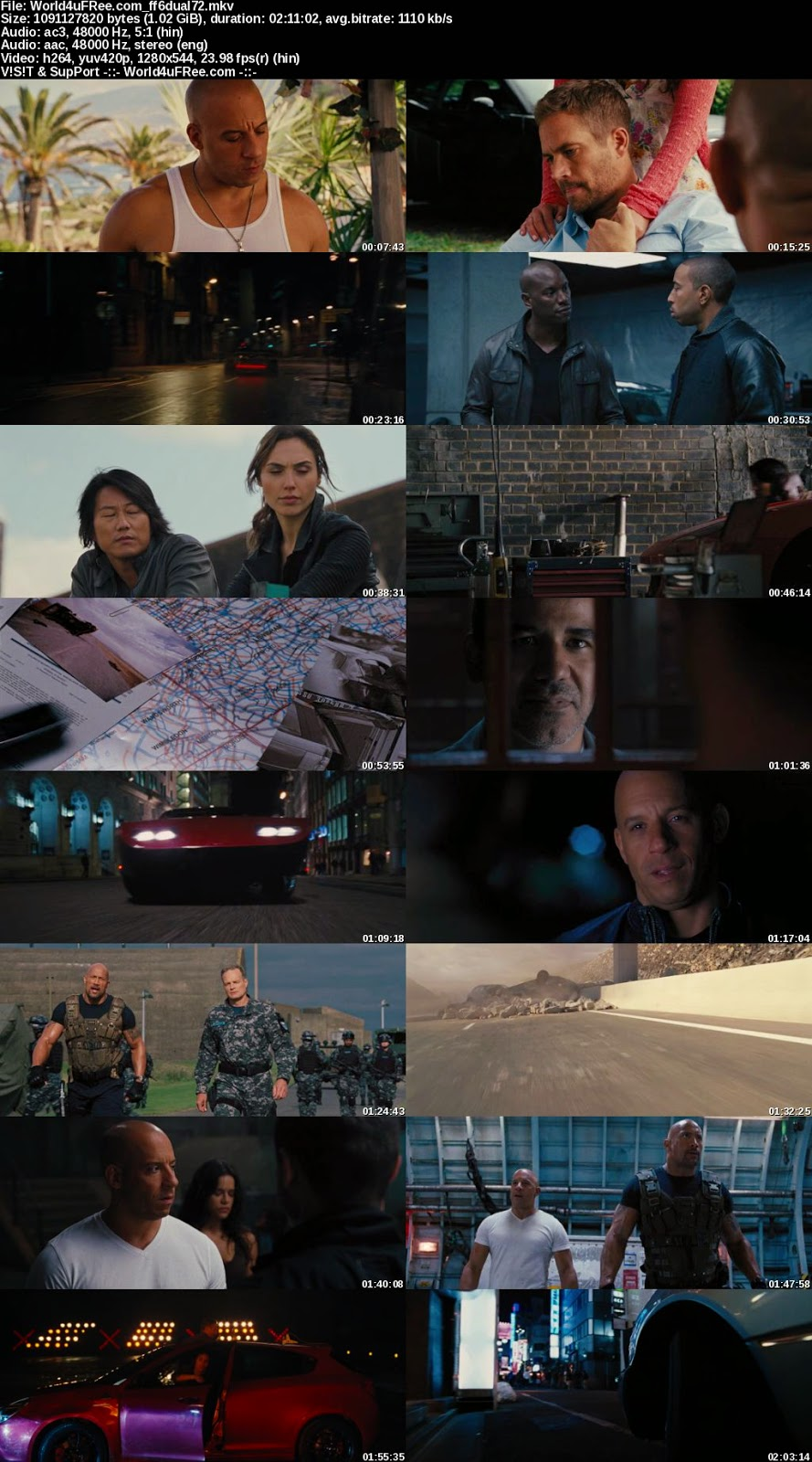 The Fast And Furious 7 Movies Download In Hindi 720p