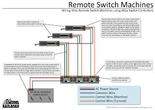 ty's model railroad: wiring diagrams atlas trailer wiring diagram #7