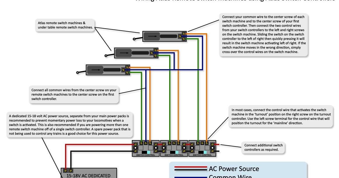 Switch Machine Wiring