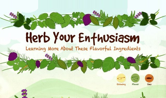 Image: Herb Your Enthusiasm