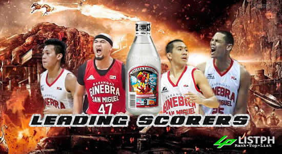 List of Leading Scorers Brgy. Ginebra San Miguel 2017 PBA Commissioner's Cup