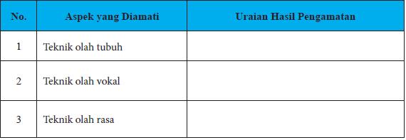Tabel Diskusi