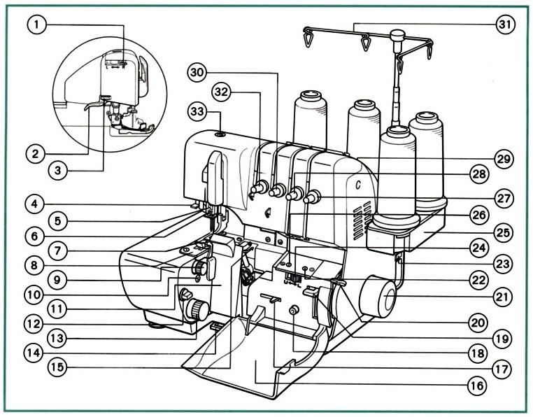 industrial sewing machine repair manual