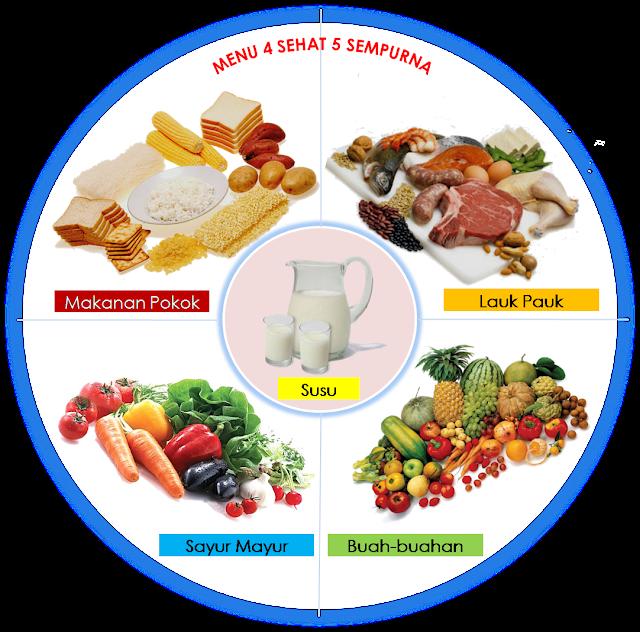 Nikmatilah 30 Makanan Penurun Kolesterol Tinggi Ini