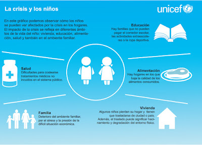 http://www.unicef.es/sites/www.unicef.es/files/infancia-espana/infografia_1.jpg