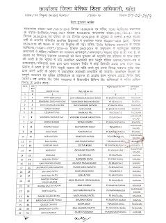 basic shiksha parishad banda 41556 शिक्षक भर्ती में नियुक्त शिक्षकों वेतन भुगतान आदेश देखें teacher's salary