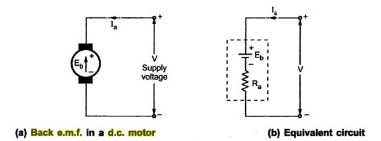 motor back emf