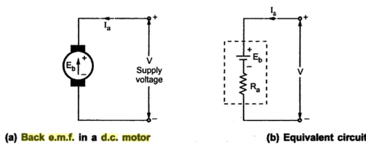 Back EMF | Back EMF Significance in DC Motor           |            Electrical Edition - Online Electrical Engineering Magazine