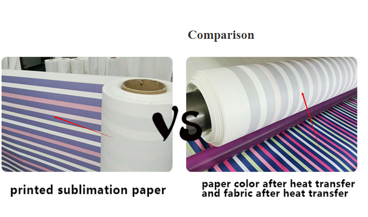 How to Use Sublimation Paper Roll with Sublimation Inkjet