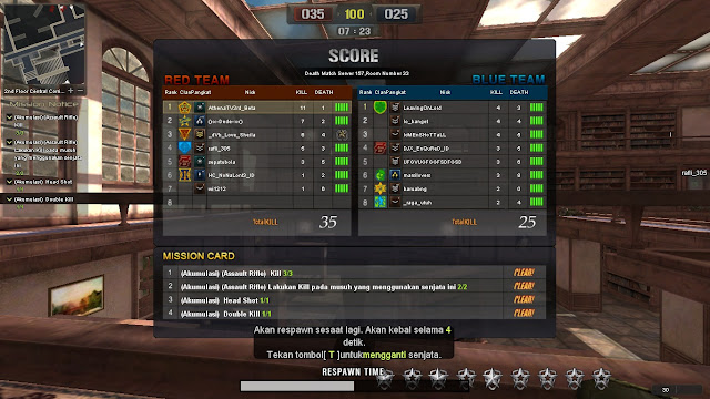 Tips title aug, tips title aug for headshot, tips title aug untuk headshot, tips gampang headshot, tips title aug gold, Weapon Guide,