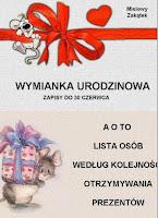 http://misiowyzakatek.blogspot.com/2014/07/lista-osob-do-wymianki-urodzinowej.html