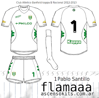Ascensokits: Banfield Kappa 2012-2013
