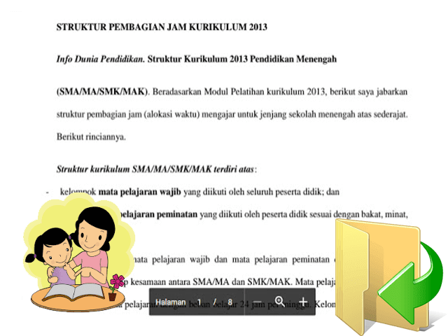 Download Struktur Pembagian Jam Kurikulum 2013 Lengkap