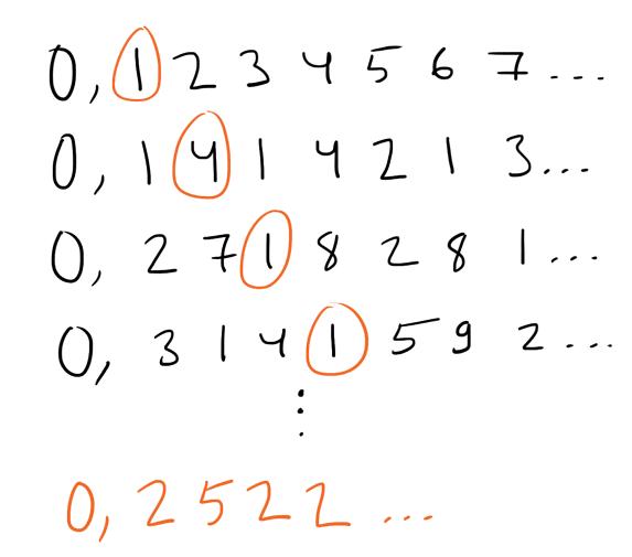 Cantorin diagonalisaatio kuvan muodossa.
