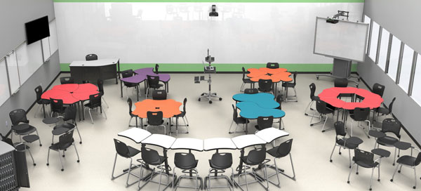 Modern Classroom Vs Traditional Classroom ~ Traditional vs constructivist learning teaching