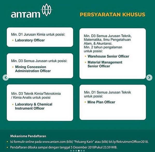 Lowongan Kerja di PT Antam November 2018 Terbaru