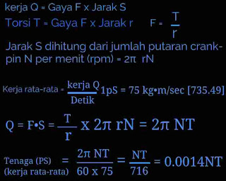 perhitungan tenaga crankshaft - masbengkel
