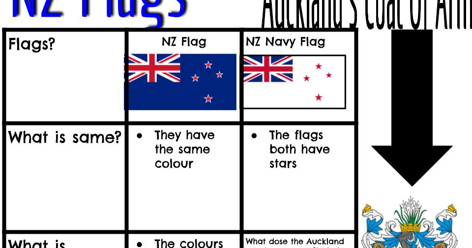 Angela @ Panmure Bridge School: Comparing NZ Flags