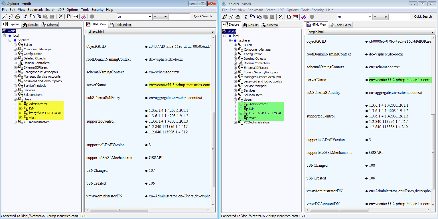 How to verify SSO Multi-Master Replication is properly