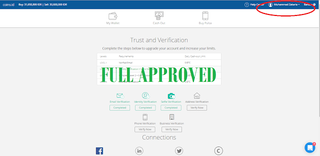 Full Approved di App.coins.id