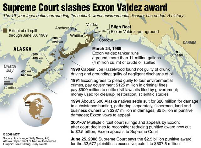 analysis of exxon valdez oil spill