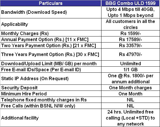 BBG Combo ULD 1599 Broadband plan regularized