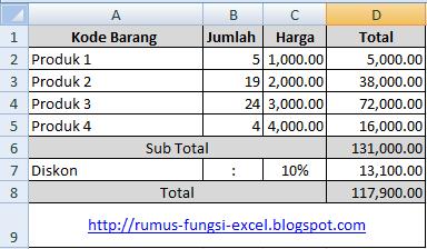 Cara Menghitung Diskon di Excel   Rumus Fungsi Excel