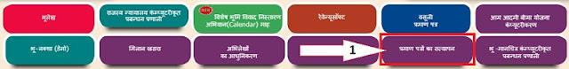 UP Online Certificate Verification for Income  , Cast  , Domicile Certificate.