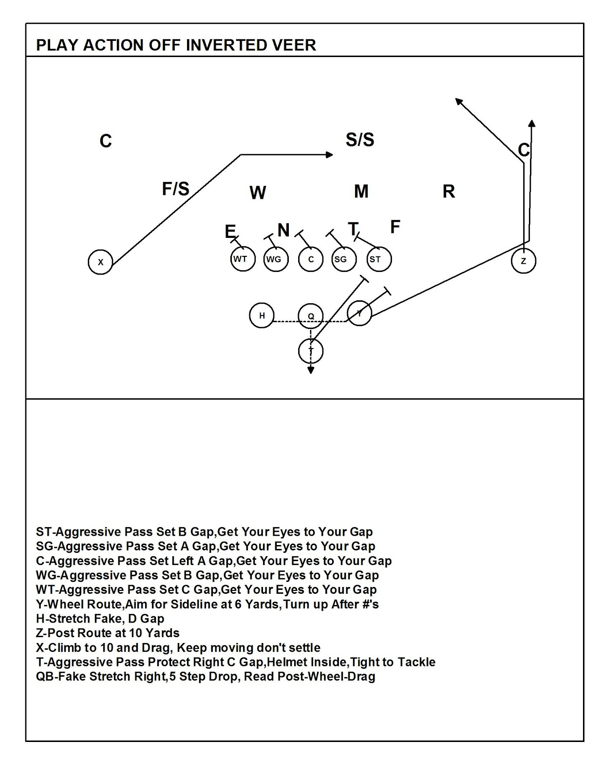Coach Macs Play Fast Football 3 BACK DIAMOND FORMATION