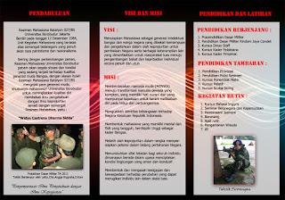 Resimen Mahasiswa | Menwa | Jayakarta | Jakarta | Generasi Muda | Pemuda | Organisasi Kepemudaan | Organisasi Belanegara | Resimen Mahasiswa | Batalyon 027/BS | Batalyon 027 | Universitas Borobudur | Universitas Borobudur Jakarta | UNBOR | Unbor | Menwa Unbor | Menwa UNBOR | Resimen Mahasiswa Universitas Borobudur Batalyon 027/BS | Menwa Borobudur | Menwa Yon 027 | Menwa Jayakarta | Menwa Jaya | Semangat Pemuda | Organisasi Belanegara | Organisasi Bela Negara | Rindam Jaya Condet | Militer