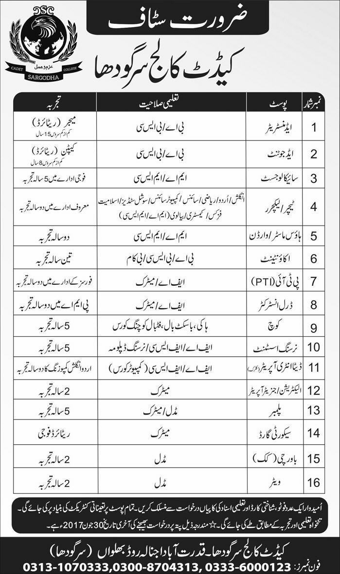 Teachers Required in Cadet College Sargodha