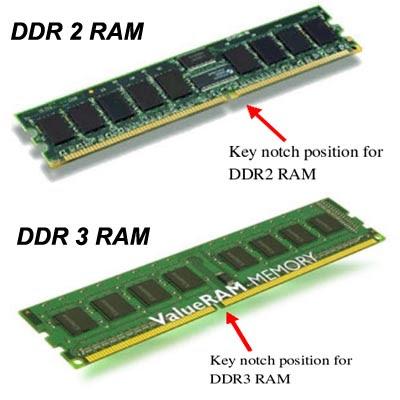 Perbezaan Ram Ddr2 Amp Ddr3 Sharing Knowledge