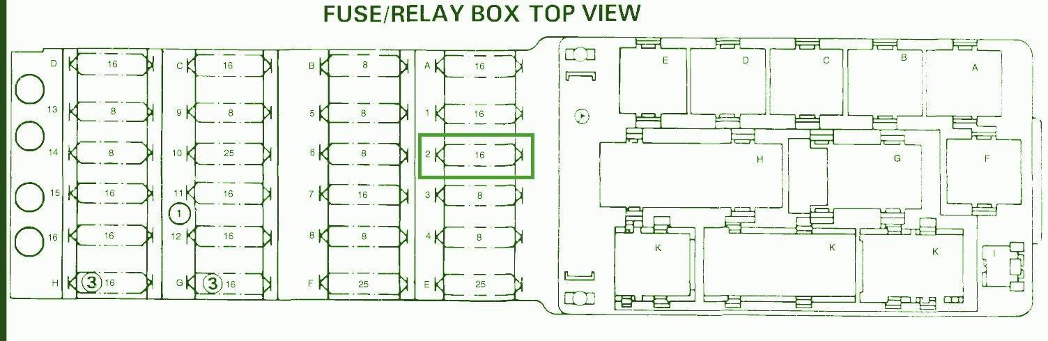 Fuse Box Diagram MercedesBenz 420 SEL '89 ~ Mercedes Fuse