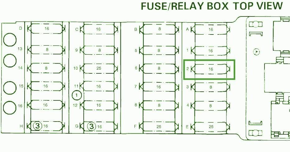 fuse box diagram mercedes benz 420 sel 39 89 mercedes fuse. Black Bedroom Furniture Sets. Home Design Ideas