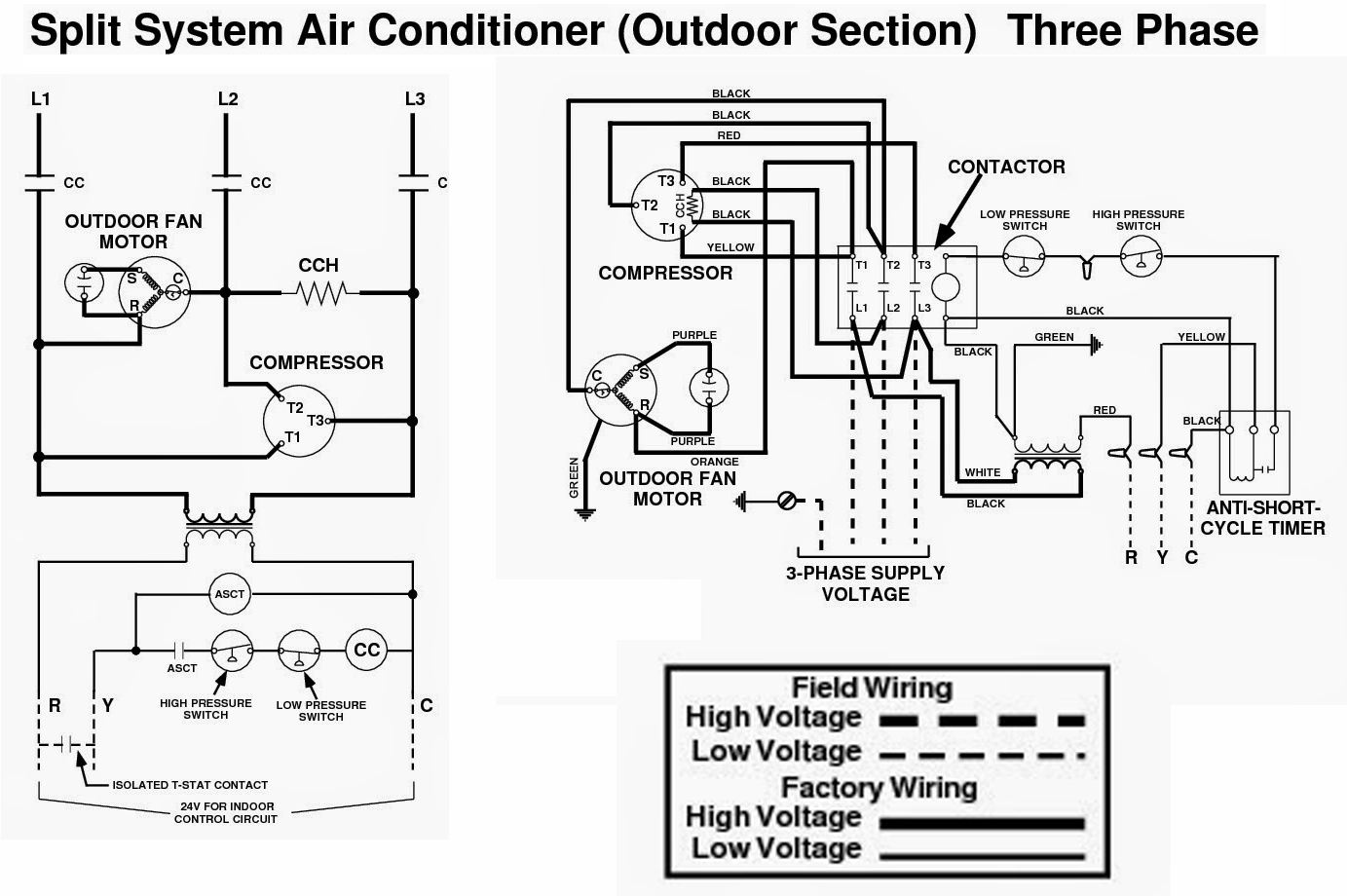 Wiring Diagram ~ BTEN AIRCOOL