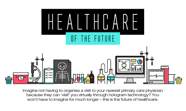 Healthcare of the Future