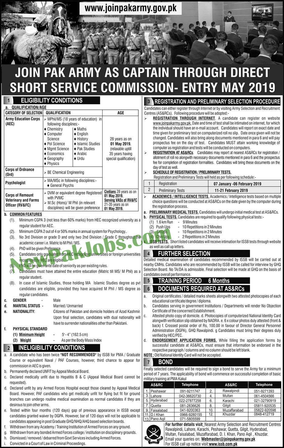 join pak army as captain 2019 newpakjobs