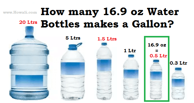 How many 16.9 Oz Water Bottles makes a Gallon