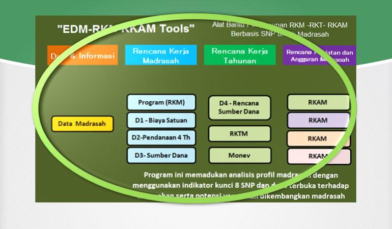 Download aplikasi penyusunan RKAM MI MTs MA terbaru 2018 format excel tanpa proteksi sebagai acuan lampiran dalam menyusun RKM dan RKTM