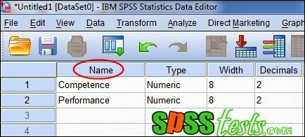 Step by Step Simple Linear Regression Analysis Using SPSS