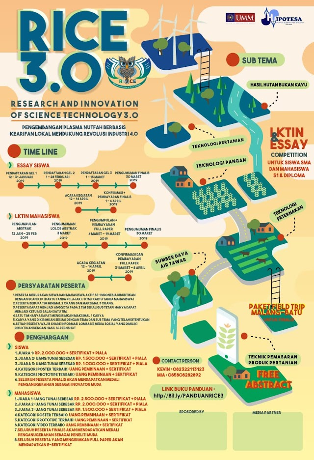 Lomba Karya Tulis Ilmiah dan Esai Nasional RICE 3.0 2019 di Universitas Muhammadiyah Malang