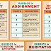 RUBRICS for Assignment, Project, Recitation, Group Work, etc.