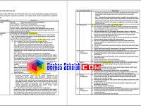 Panduan Penyusuan RPP Kurikulum 2013 Revisi 2017 PDF