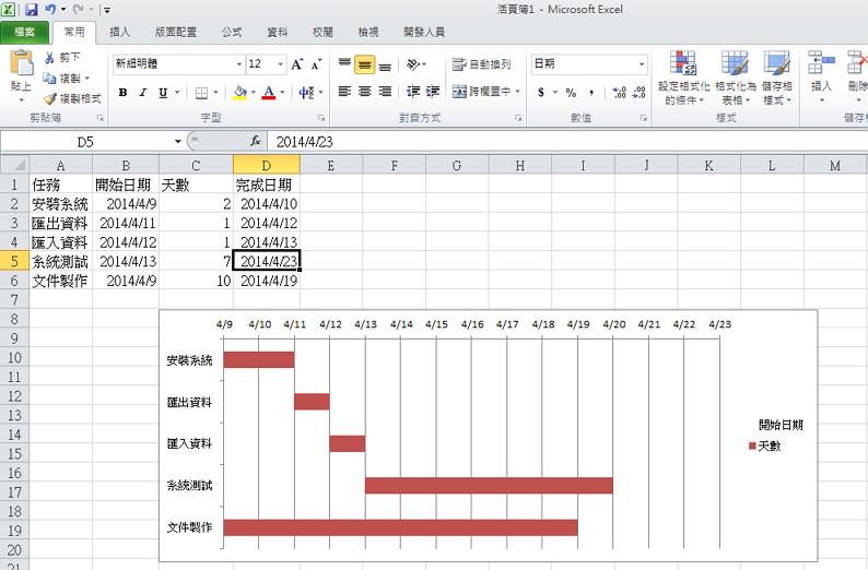 用Excel 2010製作免費甘特圖