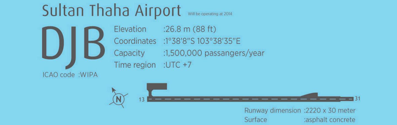 Informasi Teknis Bandara Sultan Thaha Syaifuddin