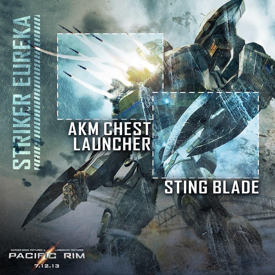 Kaiju Battle: Pacific Rim : Jaeger Weaponry Pacific Rim Jaeger Stats