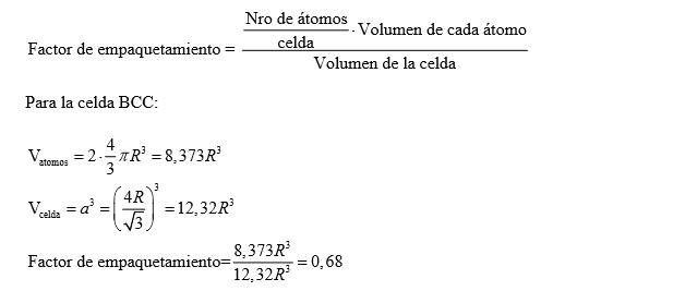 Procesos Industriales Organización Atómica