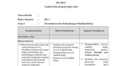 Silabus kurikulum 2013 sd pdf