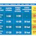 อนาคตอินเตอร์เน็ตของอินโดนีเซีย ทั้ง Telkomsel Axiata และ Indosat